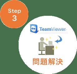 STEP3 問題解決