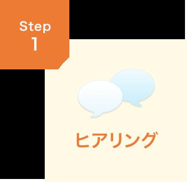 STEP1 ヒアリング