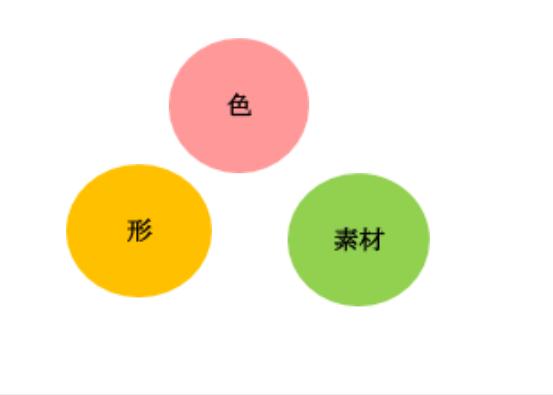 印象アップイメージ戦略の基本